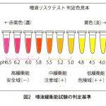 (5)唾液はすぐれもの/発達障害児の口腔ケア